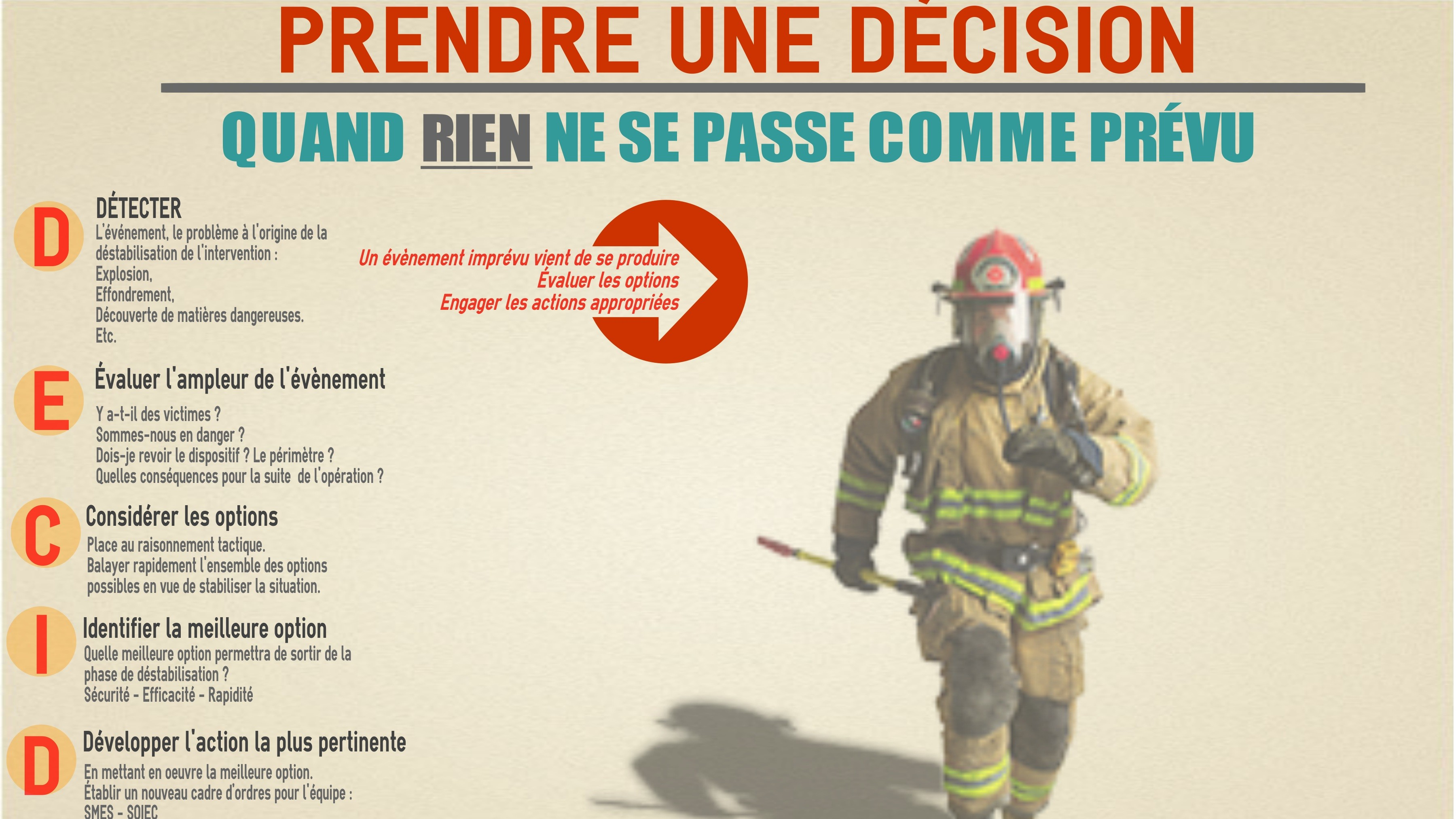 R agir quand rien ne se passe comme pr vu info pompiers - Quand passer le scarificateur ...