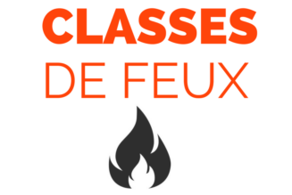 Les classes de feux